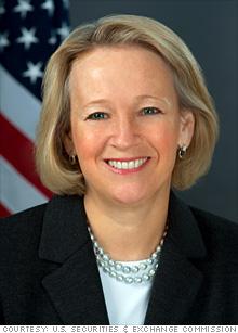 Head of SEC, Mary Schapiro